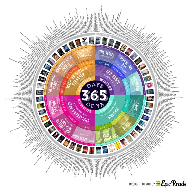 365YA_EpicReads_web